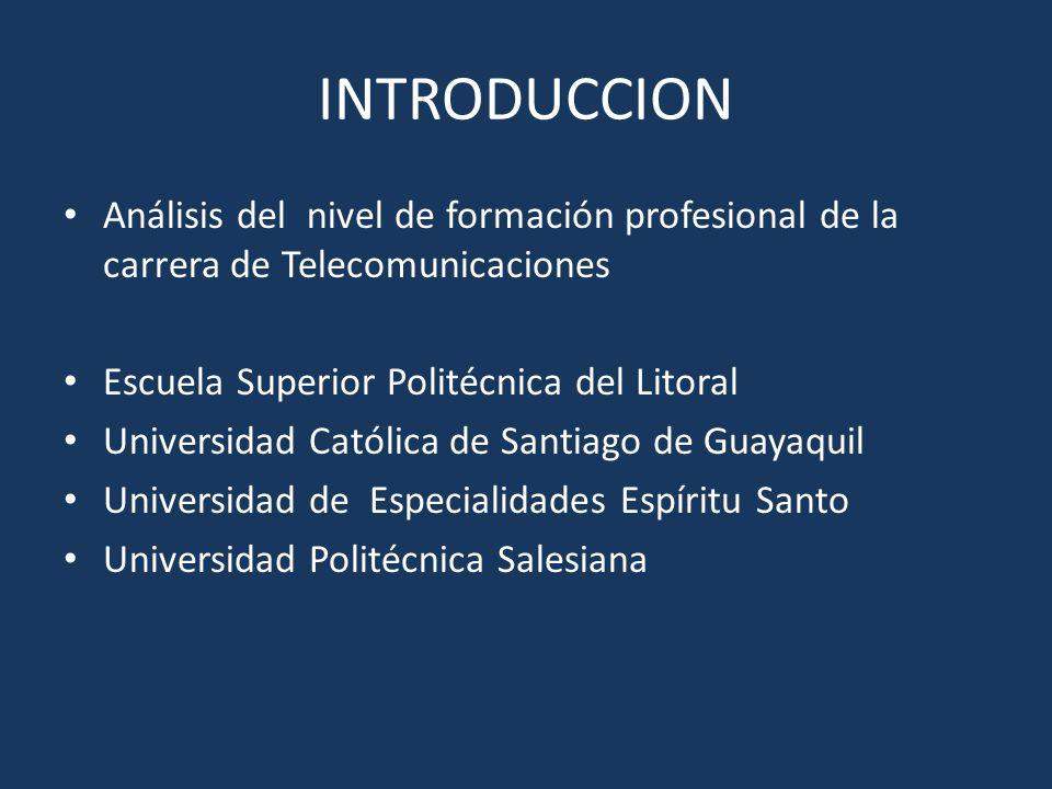 INTRODUCCION Análisis del nivel de formación profesional de la carrera de Telecomunicaciones Escuela Superior Politécnica del Litoral Universidad Cató