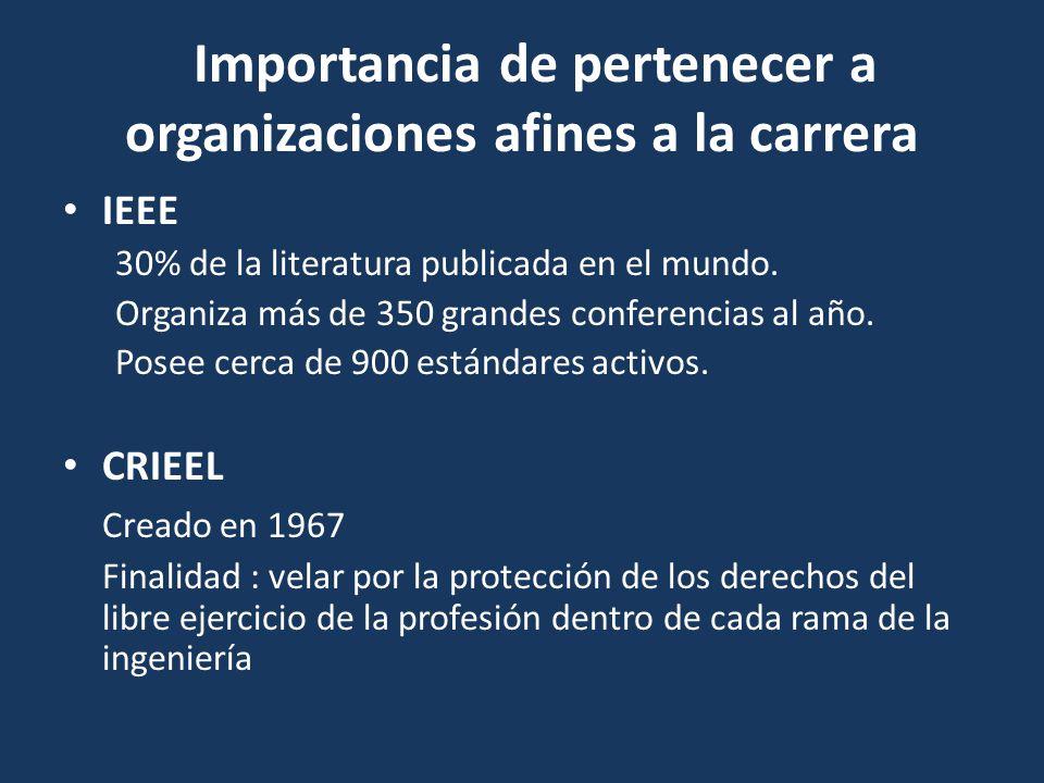Importancia de pertenecer a organizaciones afines a la carrera IEEE 30% de la literatura publicada en el mundo. Organiza más de 350 grandes conferenci