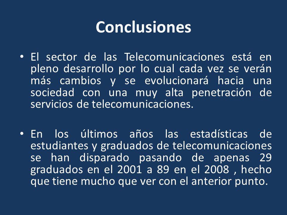 Conclusiones El sector de las Telecomunicaciones está en pleno desarrollo por lo cual cada vez se verán más cambios y se evolucionará hacia una socied