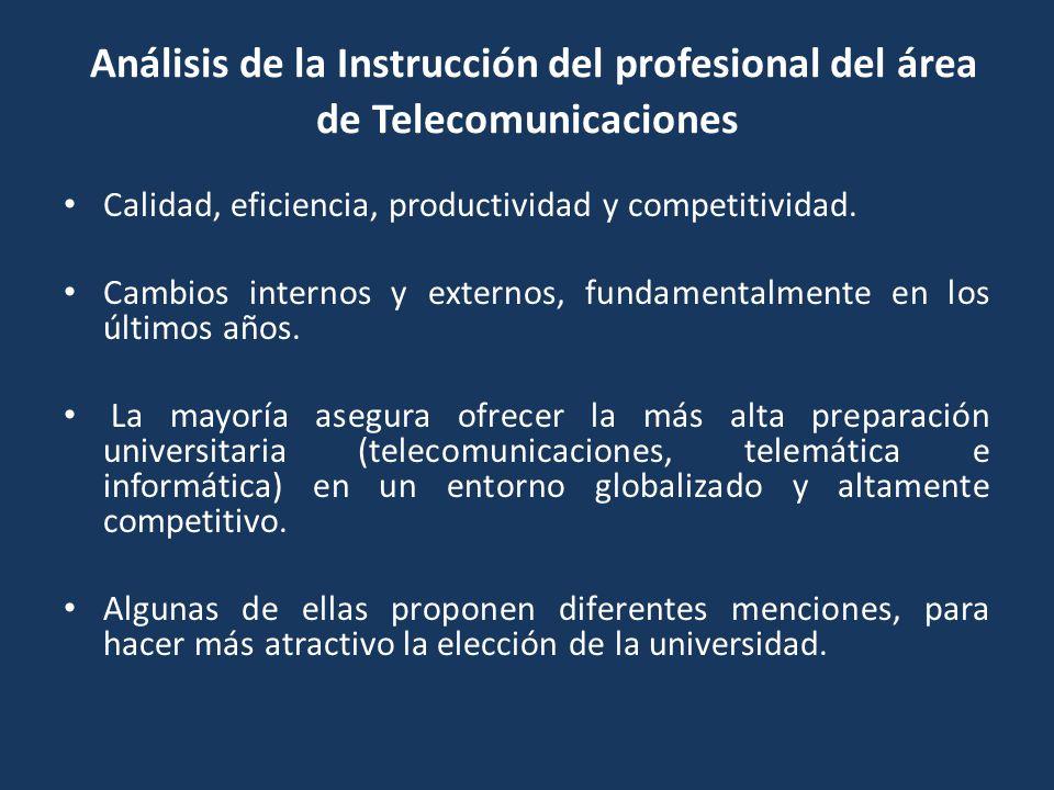 Análisis de la Instrucción del profesional del área de Telecomunicaciones Calidad, eficiencia, productividad y competitividad. Cambios internos y exte