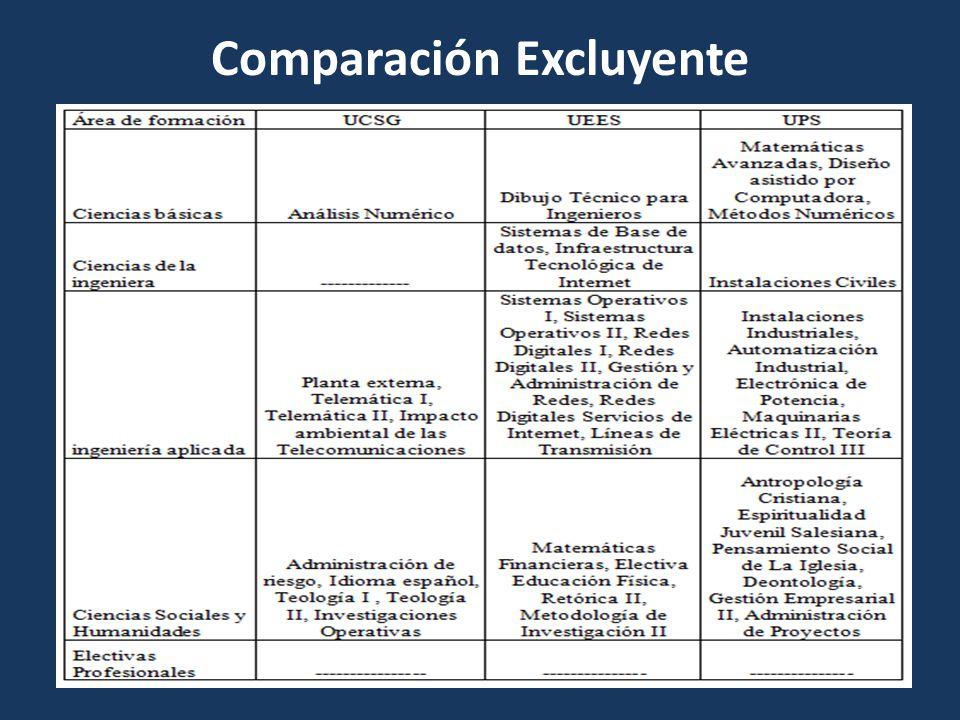 Preparación Universitaria en Latinoamérica La humanidad ha entrado en la era de la información y la comunicación universal.
