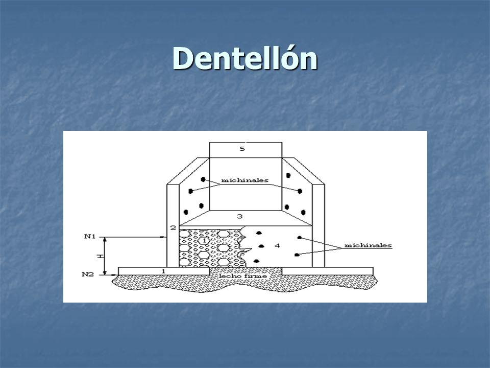 Dentellón