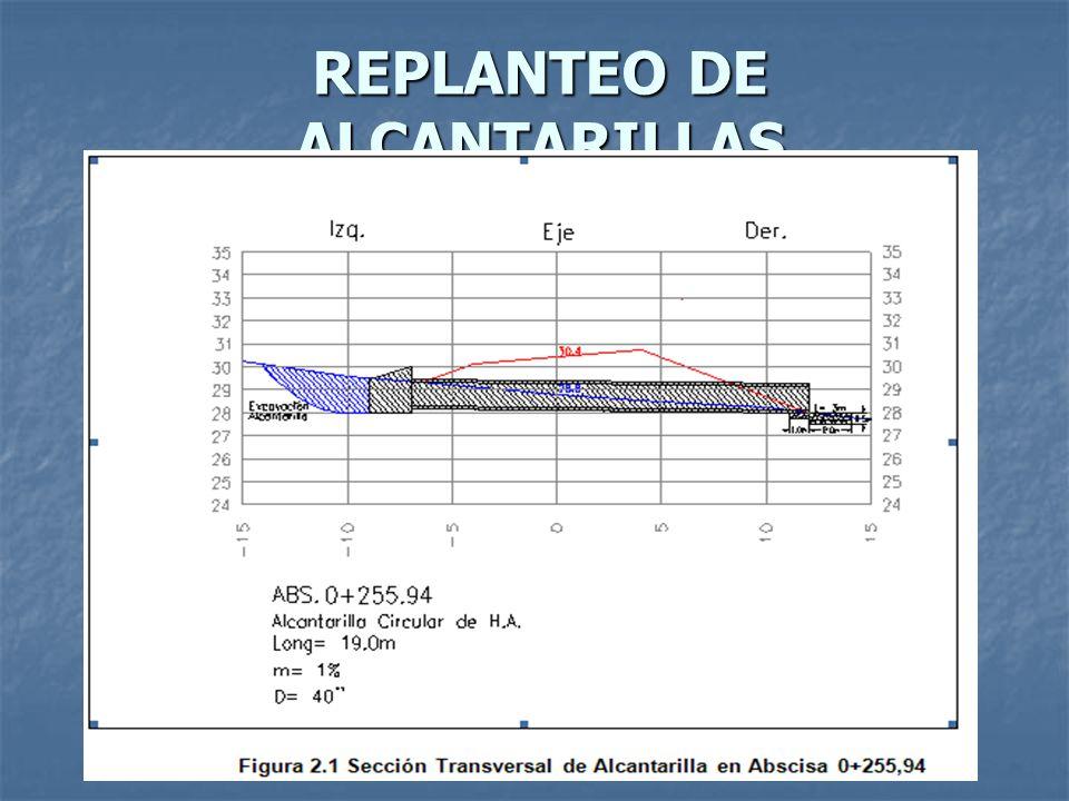 REPLANTEO DE ALCANTARILLAS