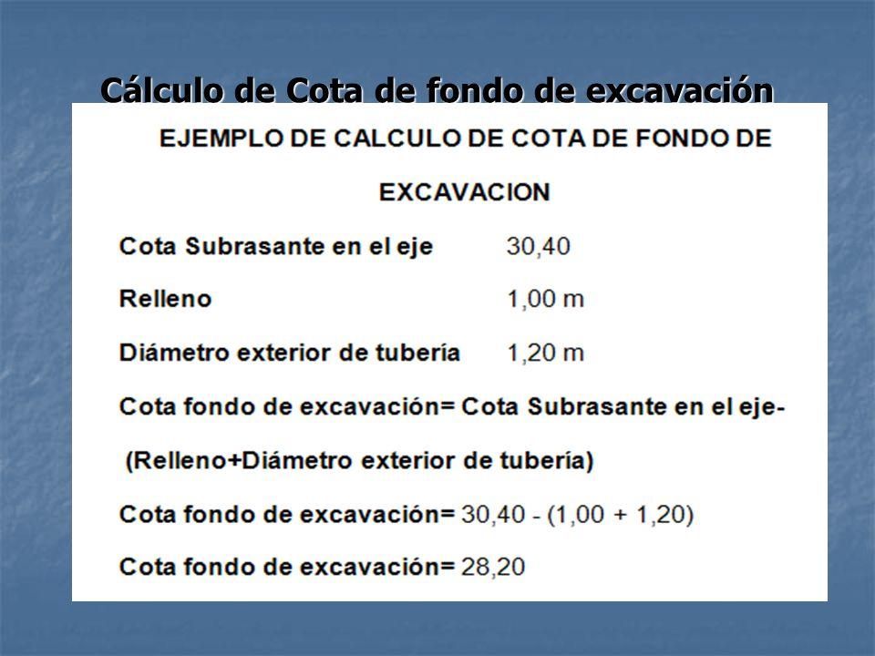 Cálculo de Cota de fondo de excavación