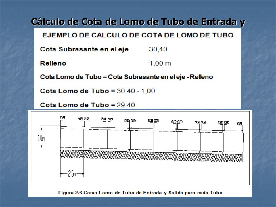 Cálculo de Cota de Lomo de Tubo de Entrada y Salida