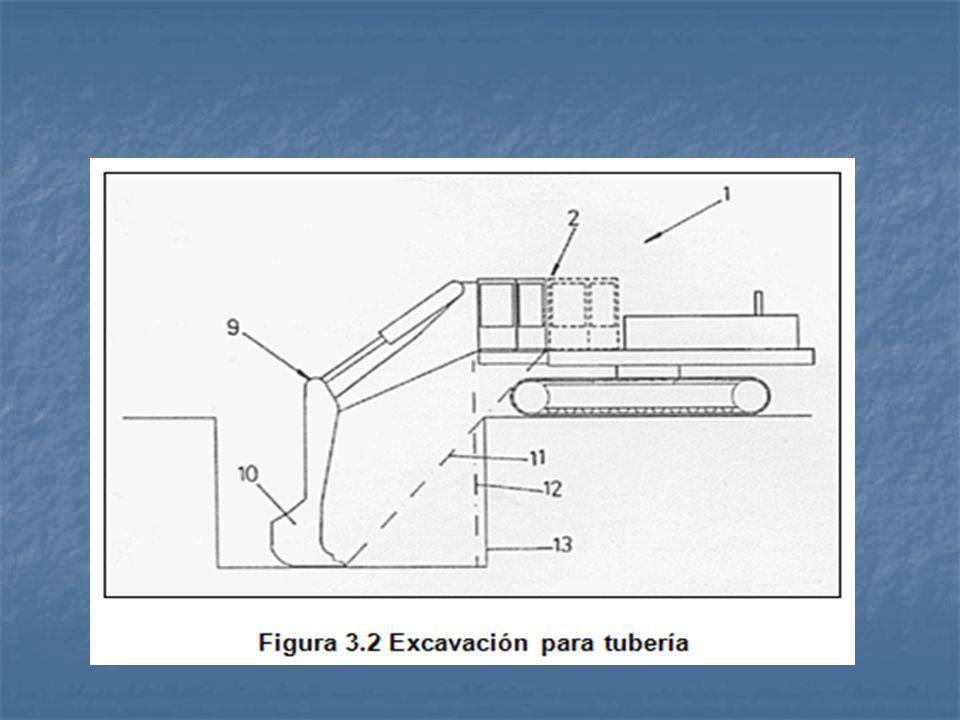 Control de Niveles de Excavación