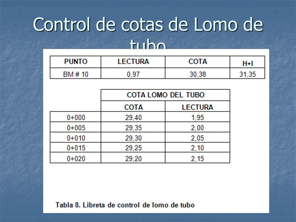 Control de cotas de Lomo de tubo