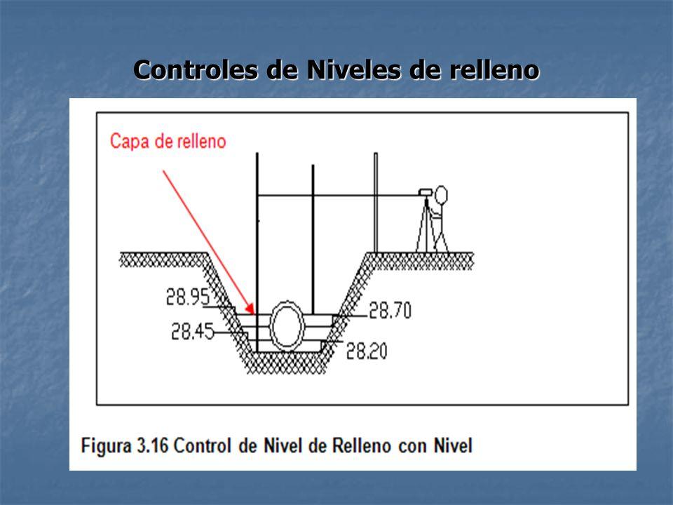 Controles de Niveles de relleno