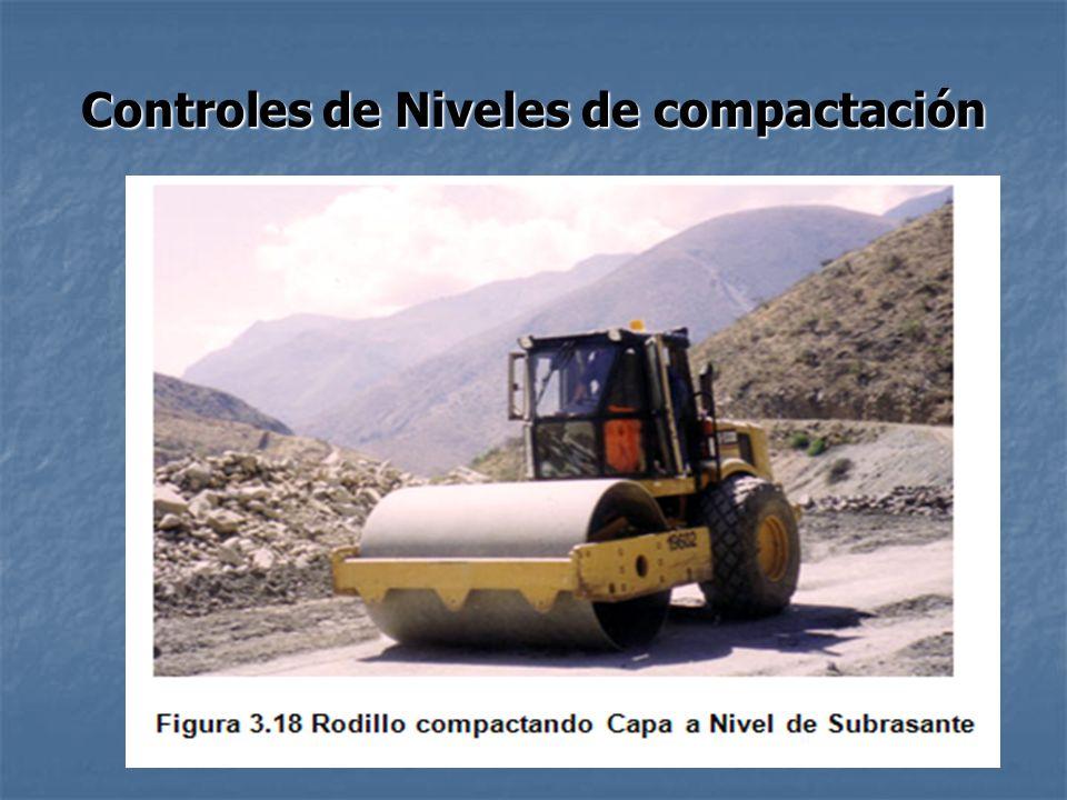 Controles de Niveles de compactación