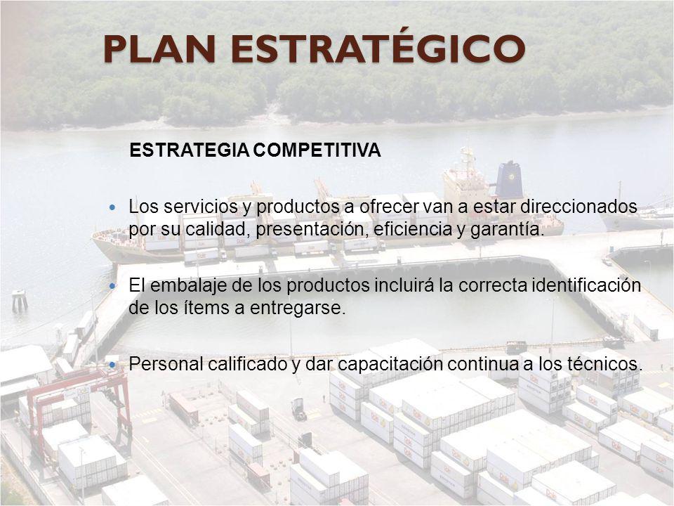 PLAN ESTRATÉGICO ESTRATEGIA COMPETITIVA Los servicios y productos a ofrecer van a estar direccionados por su calidad, presentación, eficiencia y garan