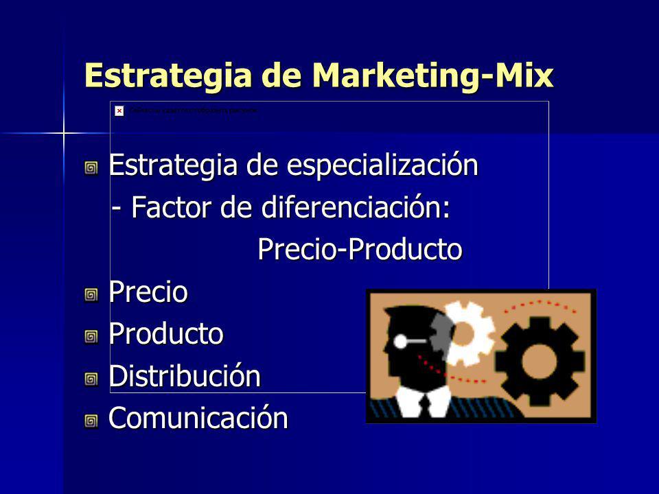 Estrategia de Marketing-Mix Estrategia de especialización - Factor de diferenciación: - Factor de diferenciación: Precio-Producto Precio-ProductoPrecioProductoDistribuciónComunicación