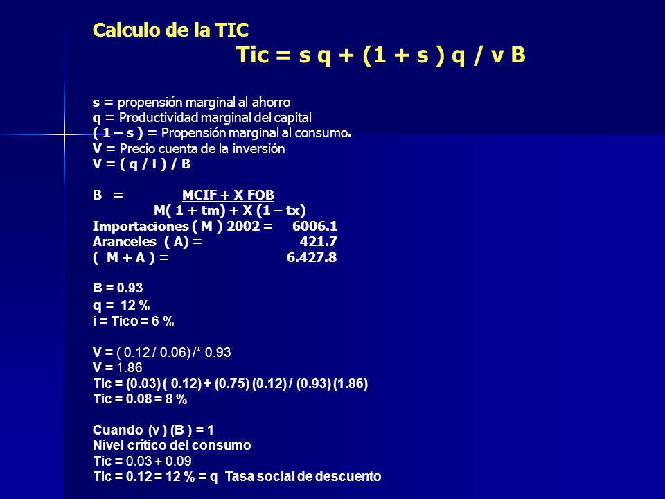 Calculo de la TIC Tic = s q + (1 + s ) q / v B s = propensión marginal al ahorro q = Productividad marginal del capital ( 1 – s ) = Propensión marginal al consumo.