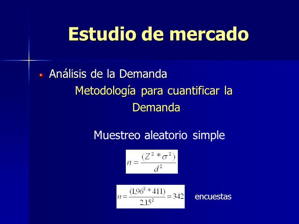 Estudio de mercado Análisis de la Demanda Metodología para cuantificar la Metodología para cuantificar la Demanda Demanda encuestas Muestreo aleatorio simple