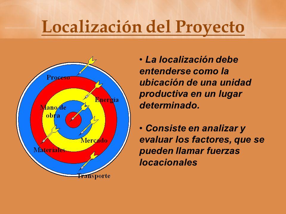 12345 Población Objetivo3000 Demanda Sistema de Seguridad 2100 % de Mercado0,050,100,140,180,22 Q Venta105210294378462 Precio (USD)15001560162216871755 Total Ingresos (USD)157500327600476985,6637797,9810712 Para determinar el tamaño óptimo del presente proyecto se debe de tomar en cuenta el comportamiento de la demanda por cada sistema de seguridad en el Mercado de la Ciudad de Guayaquil.
