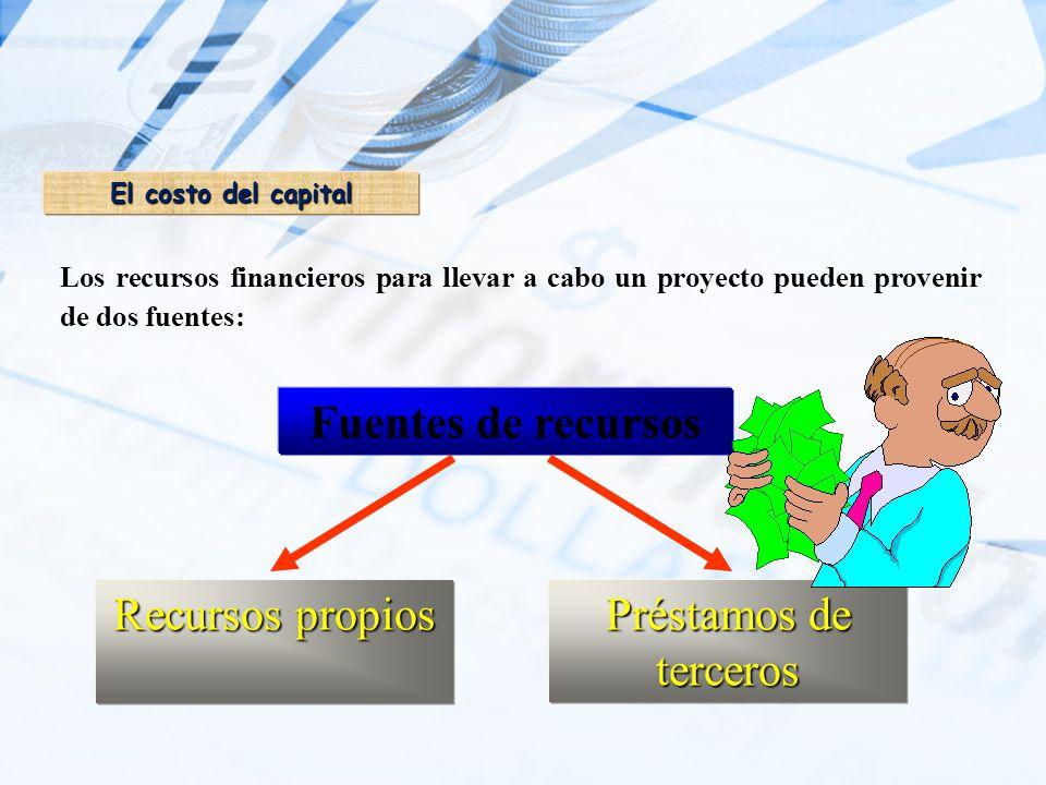 RESUMEN DE INVERSIONES DESCRIPCIÓNVALORPARTICIPACIÓN (en Dólares)(%) I.- INVERSIÓN INICIAL34,72476.4 II.- CAPITAL DE OPERACIÓN10,74723.6 TOTAL45,471100.0 III.- FINANCIAMIENTO RECURSOS PROPIOS5,47112.0 PRÉSTAMO40,00088.0 TOTAL45,471100.0