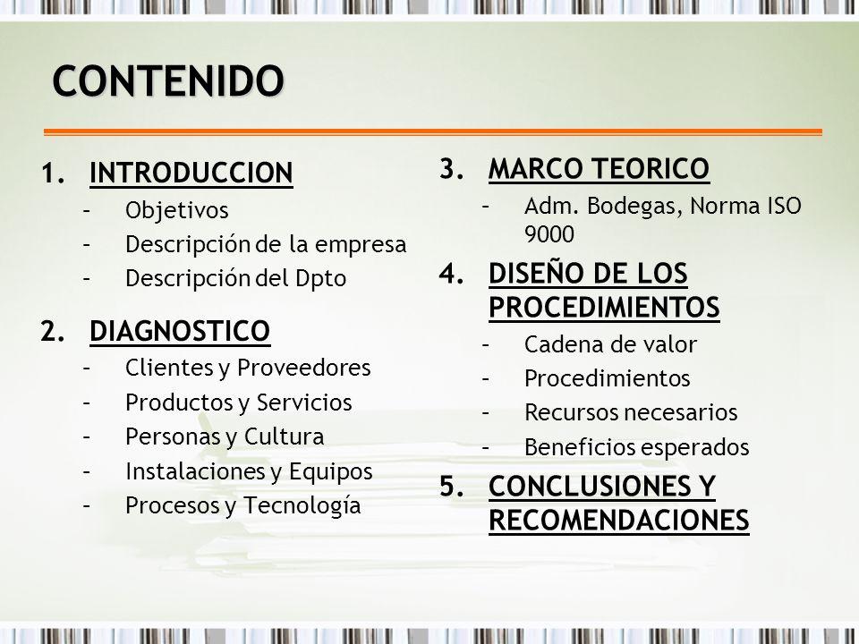 CONTENIDO 1.INTRODUCCION –Objetivos –Descripción de la empresa –Descripción del Dpto 2.DIAGNOSTICO –Clientes y Proveedores –Productos y Servicios –Per