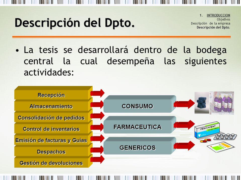 Descripción del Dpto 1.INTRODUCCION Objetivos Descripción de la empresa Descripción del Dpto. La tesis se desarrollará dentro de la bodega central la