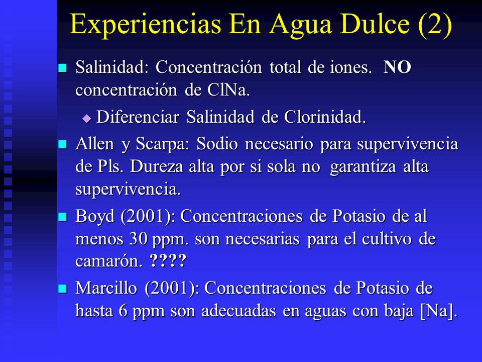 Experiencias En Agua Dulce (2) Salinidad: Concentración total de iones. NO concentración de ClNa. Salinidad: Concentración total de iones. NO concentr