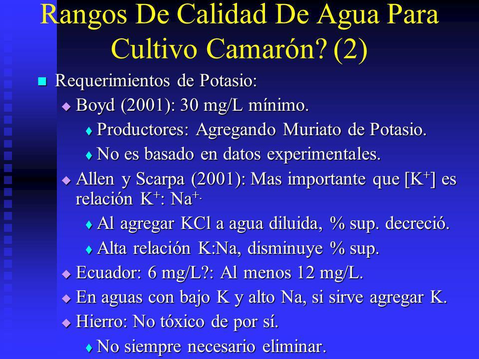 Rangos De Calidad De Agua Para Cultivo Camarón? (2) Requerimientos de Potasio: Requerimientos de Potasio: Boyd (2001): 30 mg/L mínimo. Boyd (2001): 30
