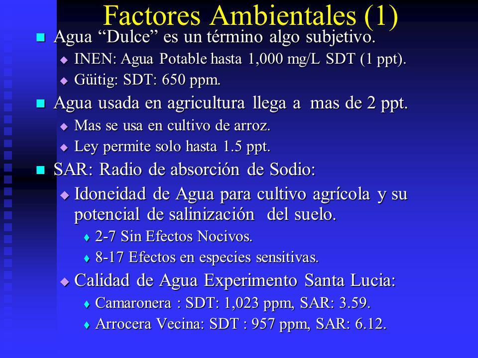 Factores Ambientales (1) Agua Dulce es un término algo subjetivo. Agua Dulce es un término algo subjetivo. INEN: Agua Potable hasta 1,000 mg/L SDT (1
