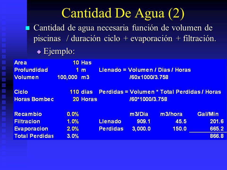 Cantidad De Agua (2) Cantidad de agua necesaria función de volumen de piscinas / duración ciclo + evaporación + filtración. Cantidad de agua necesaria