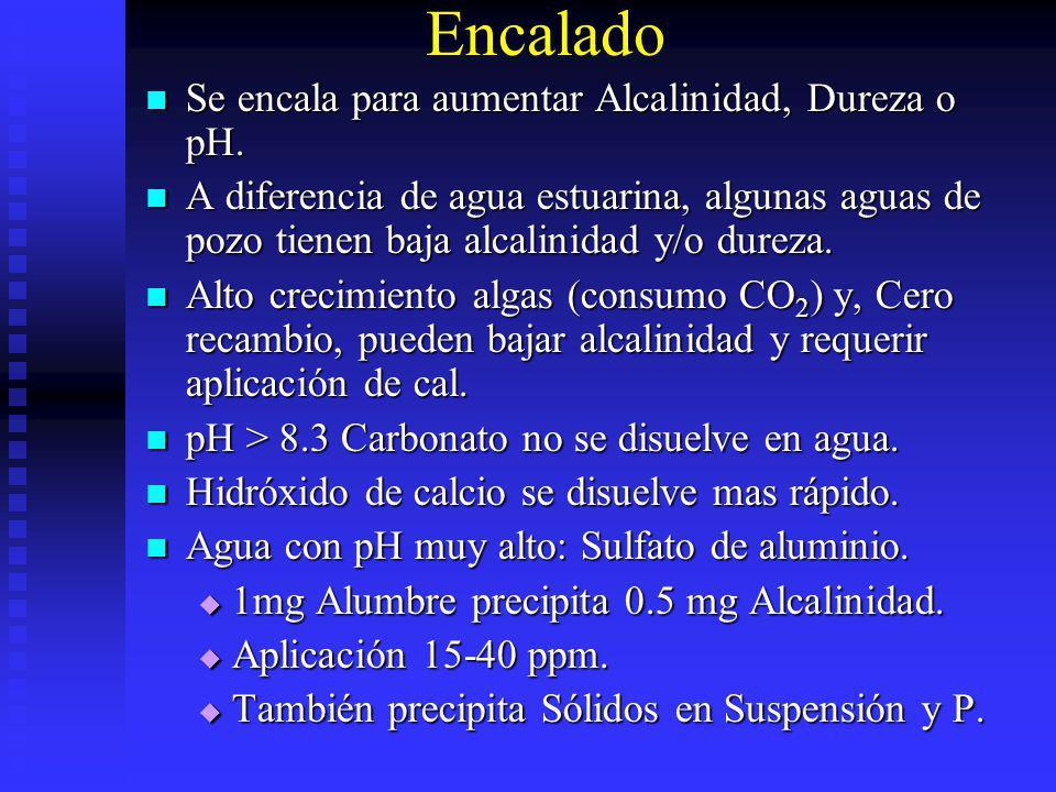 Encalado Se encala para aumentar Alcalinidad, Dureza o pH. Se encala para aumentar Alcalinidad, Dureza o pH. A diferencia de agua estuarina, algunas a