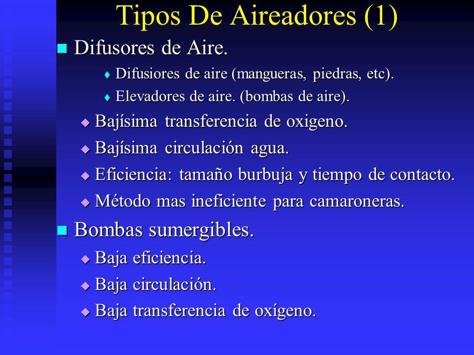 Tipos De Aireadores (1) Difusores de Aire. Difusores de Aire. Difusiores de aire (mangueras, piedras, etc). Difusiores de aire (mangueras, piedras, et