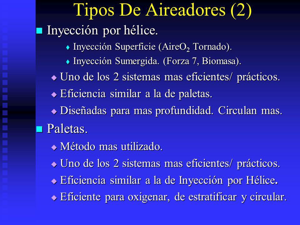 Tipos De Aireadores (2) Inyección por hélice. Inyección por hélice. Inyección Superficie (AireO 2 Tornado). Inyección Superficie (AireO 2 Tornado). In