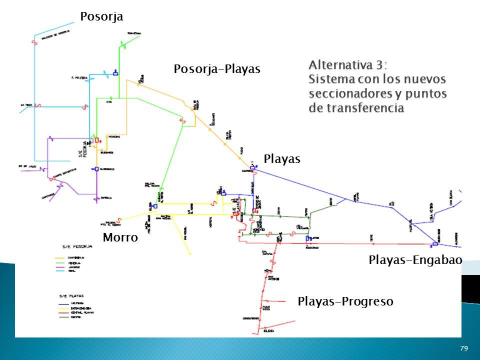 Una vez rediseñada la red utilizando mas seccionadores y switchs de transferencia para mejorar los índices, alternativa 3, entonces coordinaremos estos nuevos dispositivos con el relé de sobrecorriente que se encuentra en la subestación, para el rediseño del sistema de protección se ha utilizado el programa CYMTCC.