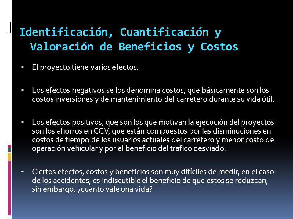 Identificación, Cuantificación y Valoración de Beneficios y Costos El proyecto tiene varios efectos: Los efectos negativos se los denomina costos, que
