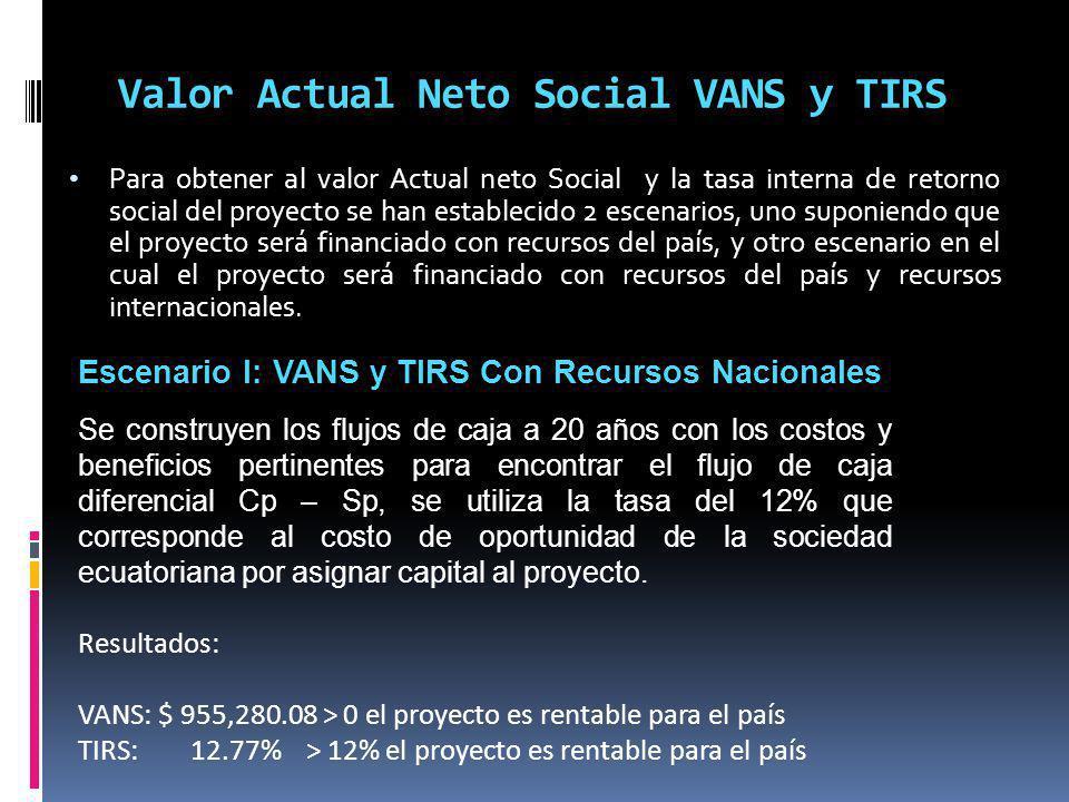 Valor Actual Neto Social VANS y TIRS Para obtener al valor Actual neto Social y la tasa interna de retorno social del proyecto se han establecido 2 es