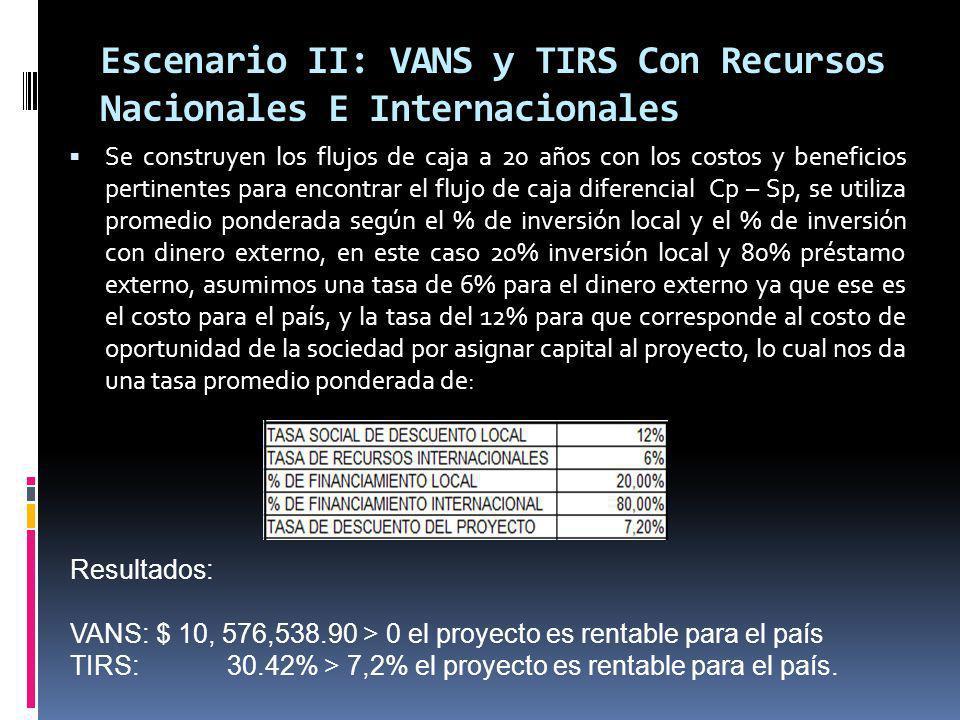 Escenario II: VANS y TIRS Con Recursos Nacionales E Internacionales Se construyen los flujos de caja a 20 años con los costos y beneficios pertinentes