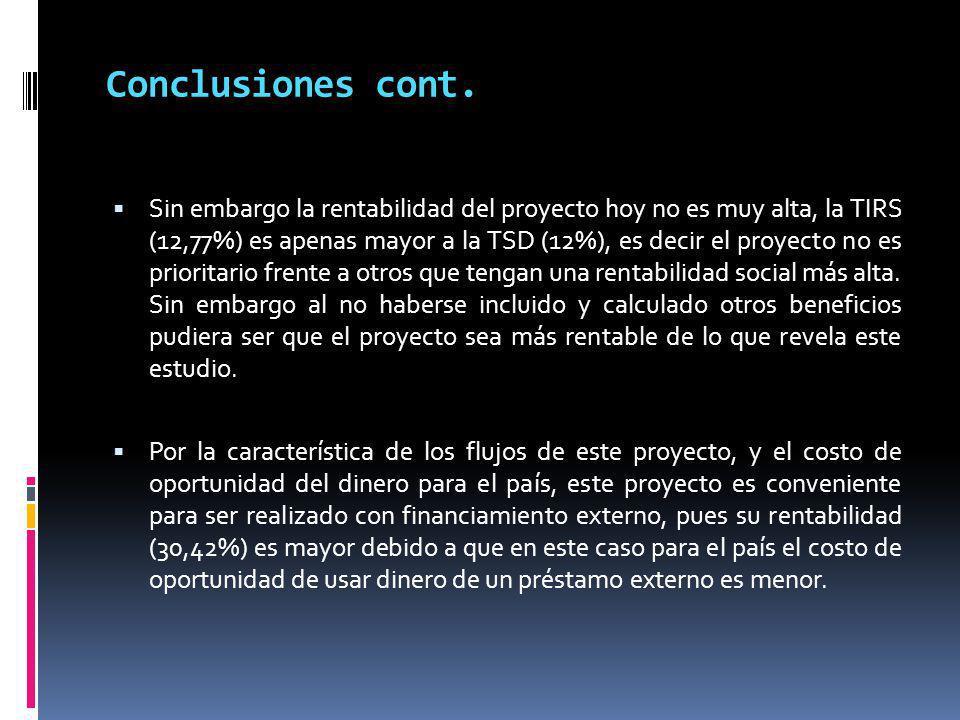 Conclusiones cont. Sin embargo la rentabilidad del proyecto hoy no es muy alta, la TIRS (12,77%) es apenas mayor a la TSD (12%), es decir el proyecto