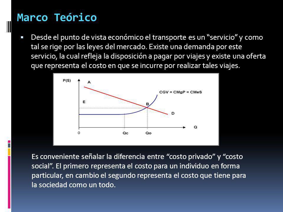Marco Teórico Desde el punto de vista económico el transporte es un servicio y como tal se rige por las leyes del mercado. Existe una demanda por este