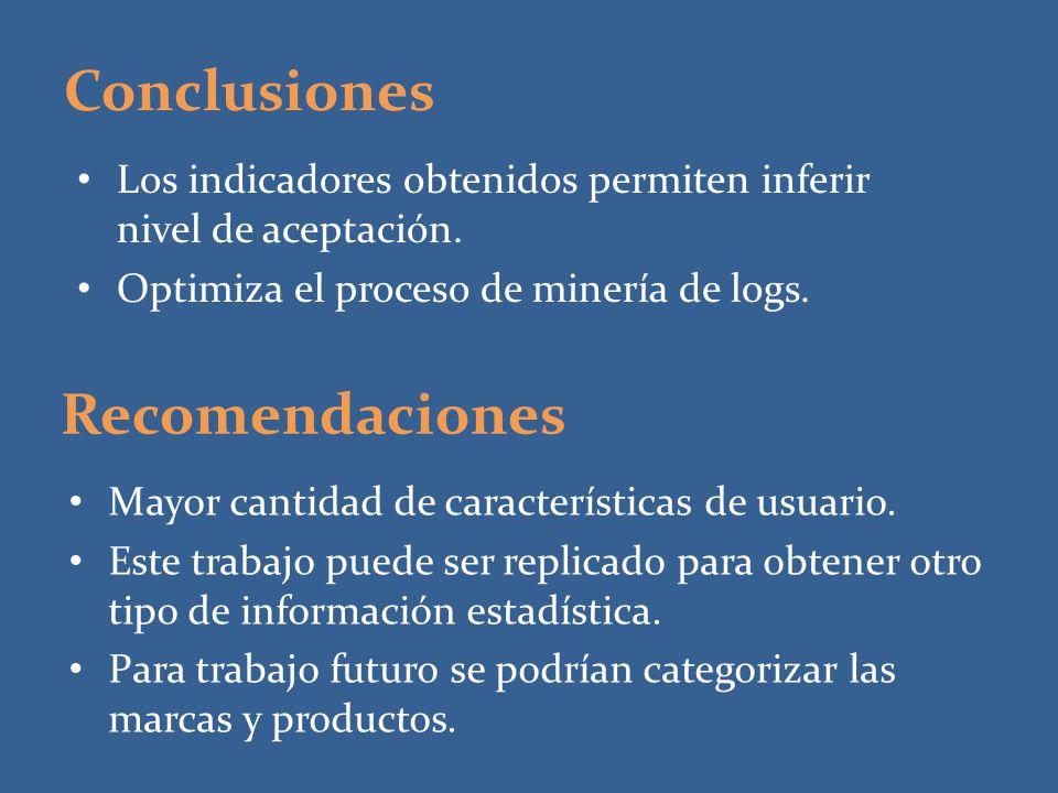Conclusiones Mayor cantidad de características de usuario. Este trabajo puede ser replicado para obtener otro tipo de información estadística. Para tr