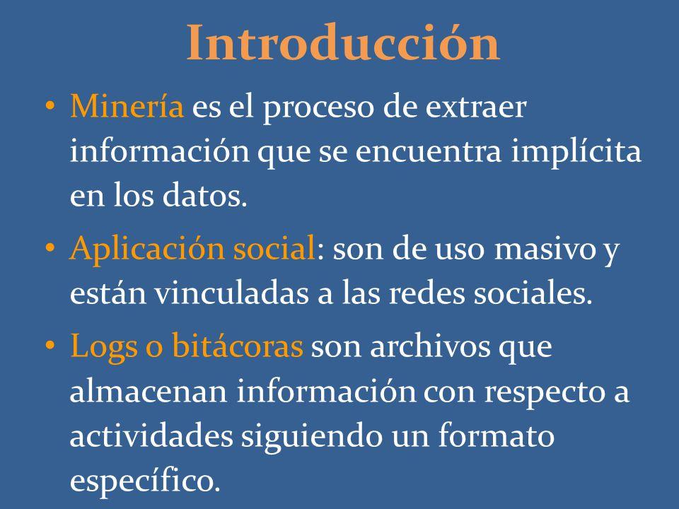 Introducción Minería es el proceso de extraer información que se encuentra implícita en los datos. Aplicación social: son de uso masivo y están vincul