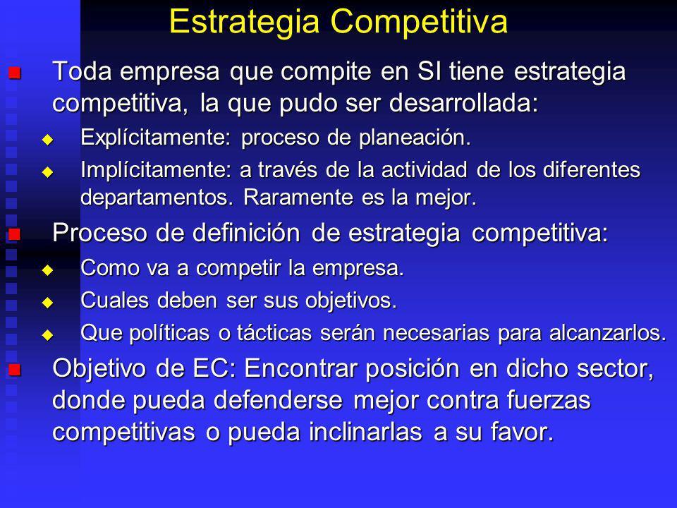 Estrategia Competitiva Toda empresa que compite en SI tiene estrategia competitiva, la que pudo ser desarrollada: Toda empresa que compite en SI tiene estrategia competitiva, la que pudo ser desarrollada: Explícitamente: proceso de planeación.