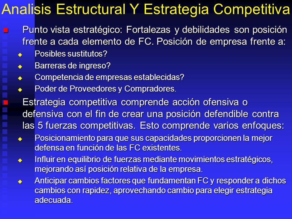 Analisis Estructural Y Estrategia Competitiva Punto vista estratégico: Fortalezas y debilidades son posición frente a cada elemento de FC.