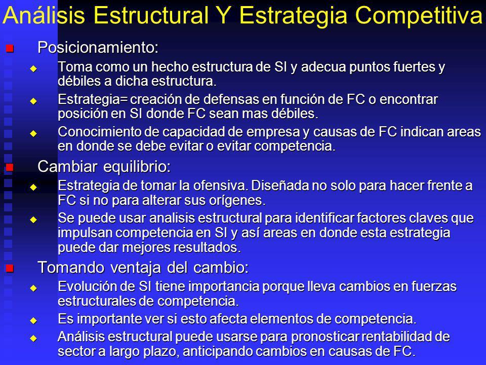 Análisis Estructural Y Estrategia Competitiva Posicionamiento: Posicionamiento: Toma como un hecho estructura de SI y adecua puntos fuertes y débiles a dicha estructura.