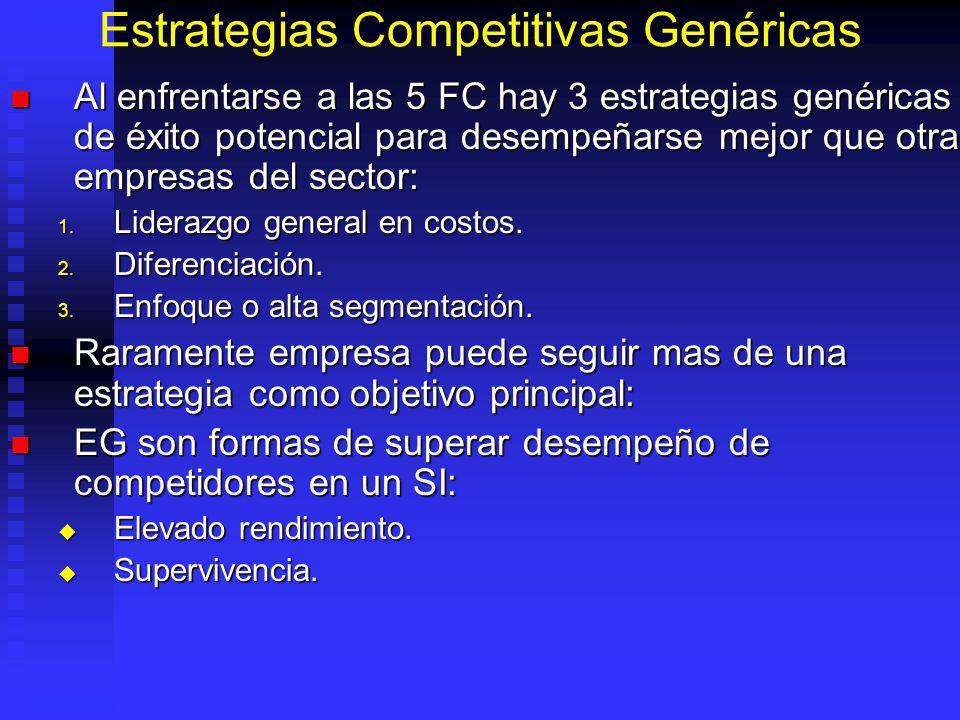 Estrategias Competitivas Genéricas Al enfrentarse a las 5 FC hay 3 estrategias genéricas de éxito potencial para desempeñarse mejor que otras empresas del sector: Al enfrentarse a las 5 FC hay 3 estrategias genéricas de éxito potencial para desempeñarse mejor que otras empresas del sector: 1.