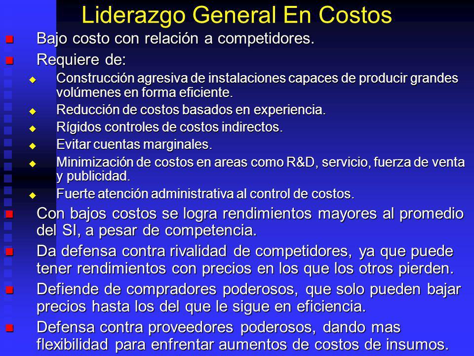 Liderazgo General En Costos Bajo costo con relación a competidores.