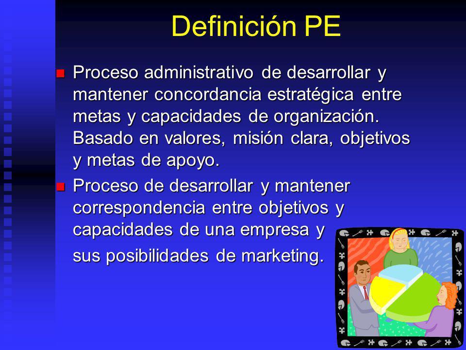 Definición PE Proceso administrativo de desarrollar y mantener concordancia estratégica entre metas y capacidades de organización.
