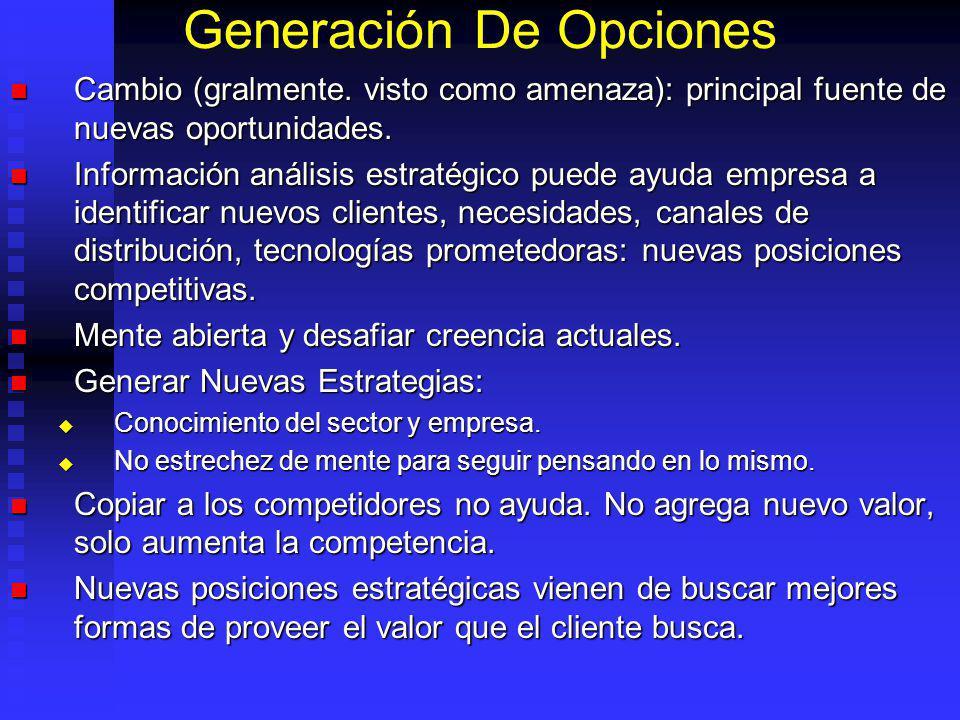 Generación De Opciones Cambio (gralmente.