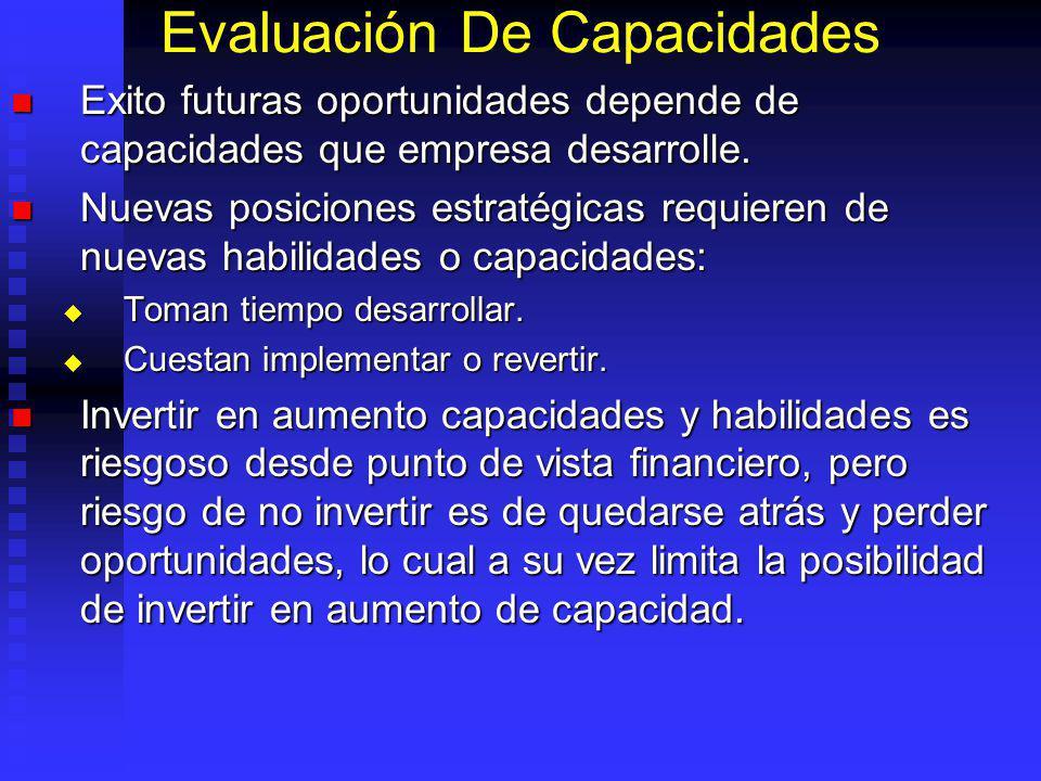 Evaluación De Capacidades Exito futuras oportunidades depende de capacidades que empresa desarrolle.