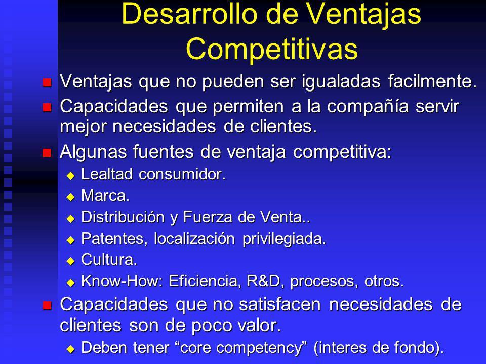 Desarrollo de Ventajas Competitivas Ventajas que no pueden ser igualadas facilmente.