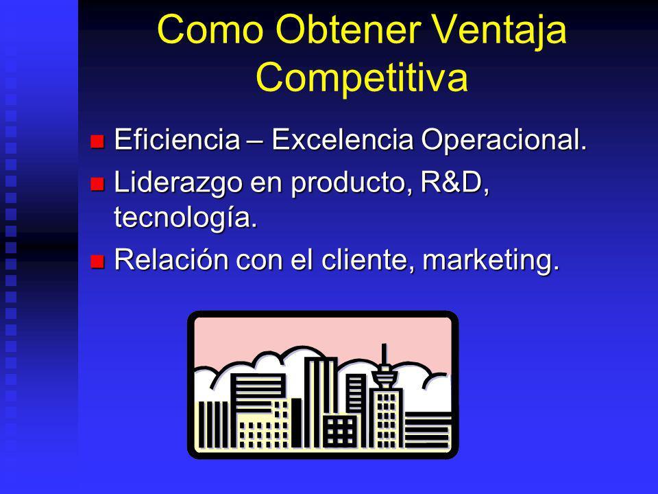 Como Obtener Ventaja Competitiva Eficiencia – Excelencia Operacional.