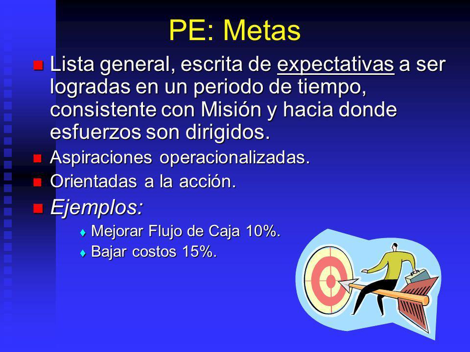PE: Metas Lista general, escrita de expectativas a ser logradas en un periodo de tiempo, consistente con Misión y hacia donde esfuerzos son dirigidos.