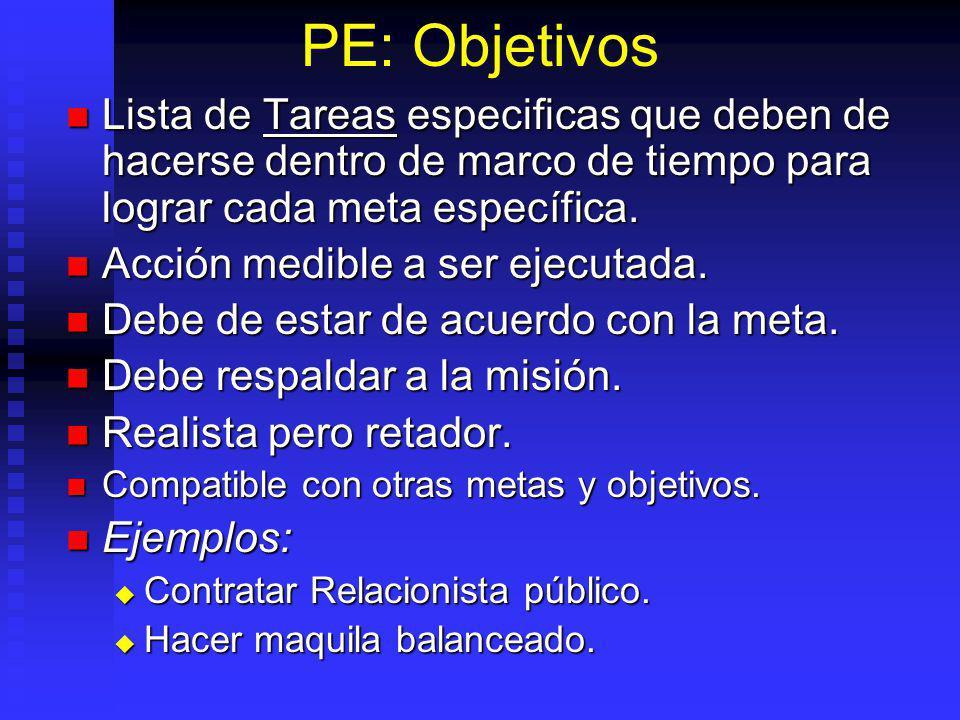 PE: Objetivos Lista de Tareas especificas que deben de hacerse dentro de marco de tiempo para lograr cada meta específica.