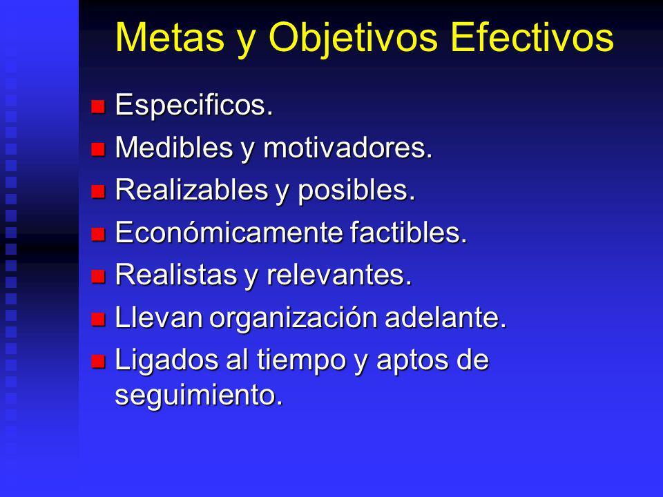 Metas y Objetivos Efectivos Especificos.Especificos.