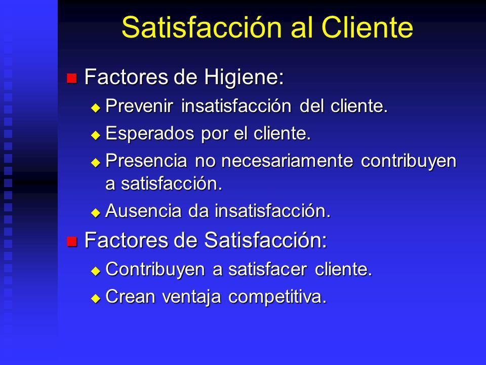 Satisfacción al Cliente Factores de Higiene: Factores de Higiene: Prevenir insatisfacción del cliente.